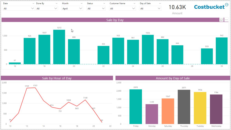 Add Optional Business Analytics
